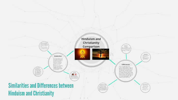 similarities between hinduism and christianity
