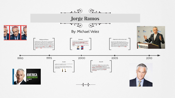 Jorge Ramirez By Michael Velez On Prezi