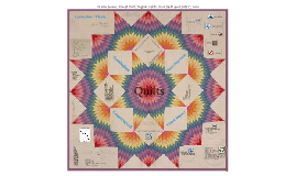 quilt knowledge by cristie jensen on prezi