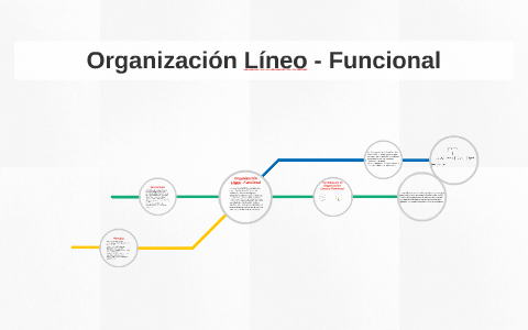 Organizacion Lineo Funcional By Maurely Valenzuela On Prezi