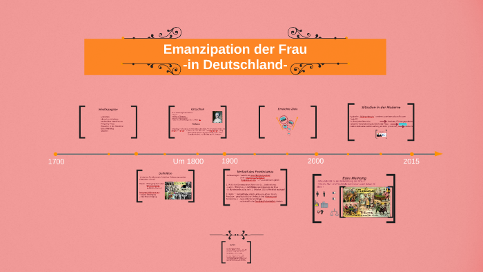 Die emanzipation der frau definition