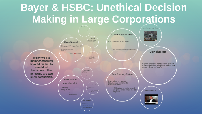 Bayer & HSBC: Unethical Decision Making in Large Corporation by B
