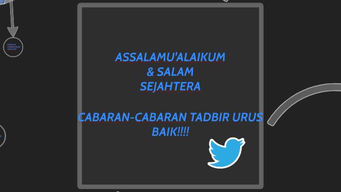 Cabaran Cabaran Tadbir Urus Baik By Najmi Alif