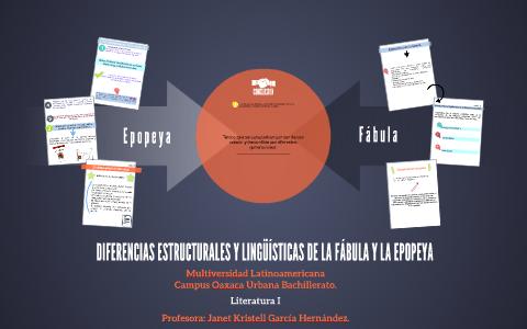 Diferencias Estructurales Y Lingüísticas De La Fábula Y La