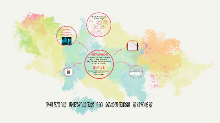 Simile and Metaphor in Modern Songs by Erin Fallgatter on Prezi