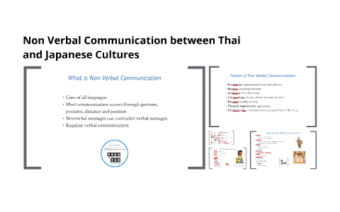 Non Verbal Communication Between Thai And Japanese Cultures By Benzie Limjantra It is one of several subcategories of the study of nonverbal communication. non verbal communication between thai
