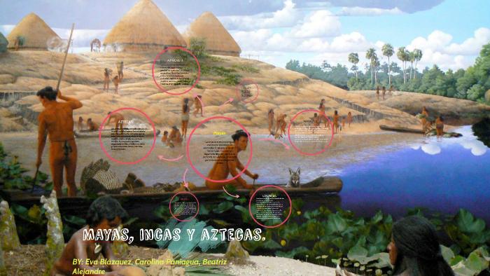 Mayas Incas Y Aztecas By Beatriz Alejandre Sánchez On Prezi