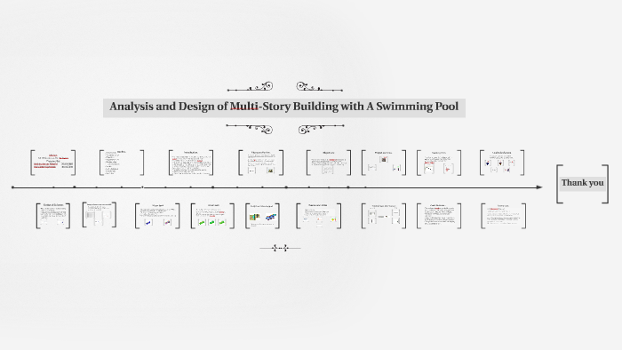Analysis and Design of Multi-Story Building with A Swimming