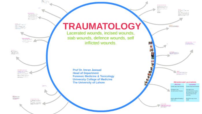 Traumatology Lacerations Sharp Edged Wounds By Imran Jawwaad