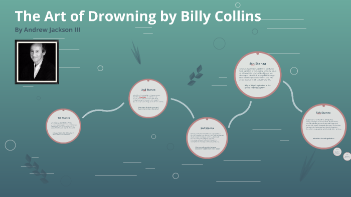 The Art Of Drowning By Andrew Jackson On Prezi