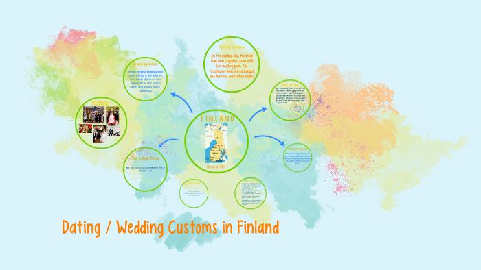 finland dating customs