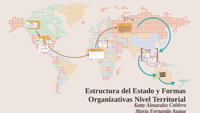 Estructura Del Estado Y Formas Organizativas Nivel Territori