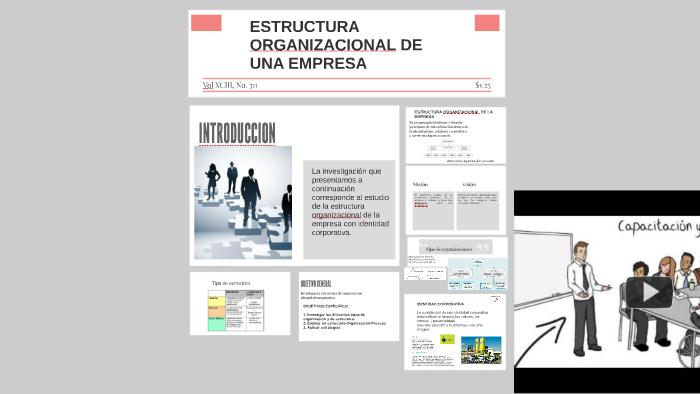 Estructura Organizacional De Una Empresa By Carmen Ortega On