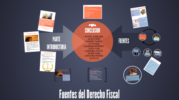 fuentes de derecho fiscal by johanna moreno on prezi