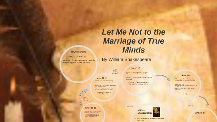 let me not to the marriage of true minds meaning
