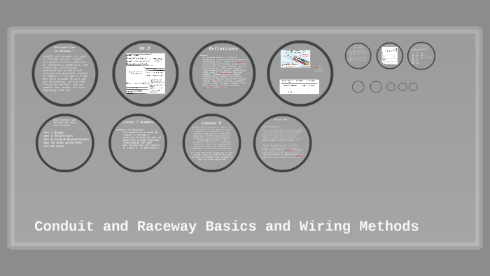 Enjoyable Conduit And Raceway Basics By James Milligan On Prezi Wiring Digital Resources Remcakbiperorg