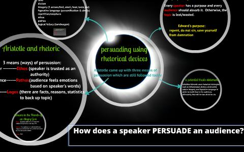 how does a speaker use rhetoric