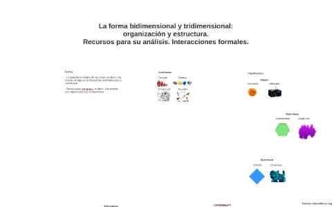 La Forma Bidimensional Y Tridimensional By Laura Esparza On