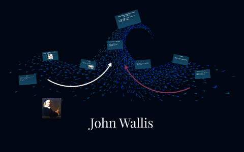 John Wallis by Emiley Cheatham on Prezi