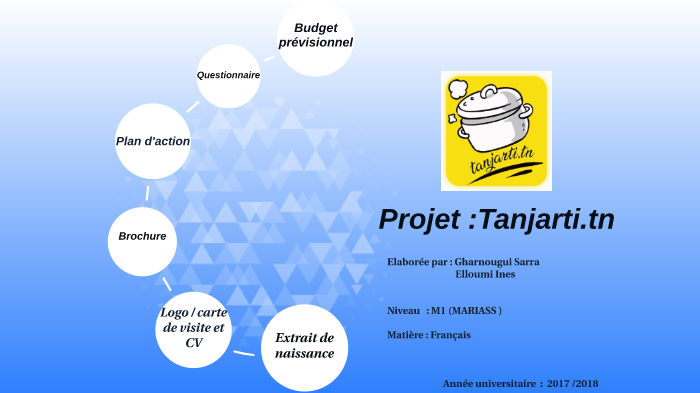 Tanjartitn By Sarra Gharnougui On Prezi Next