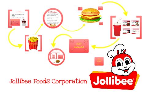 Best practices of jollibee company
