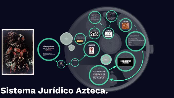 Sistema Jurídico Azteca By Franco Guillermo Sánchez Pineda