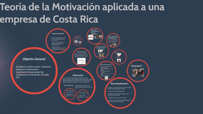 Teoría De La Motivación Aplicada A Una Empresa De Costa Rica