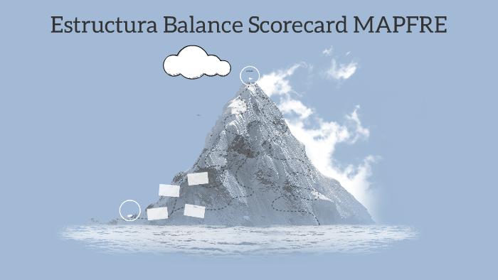 Estructura Balance Scorecard Mapfre By Amalia Valladares De