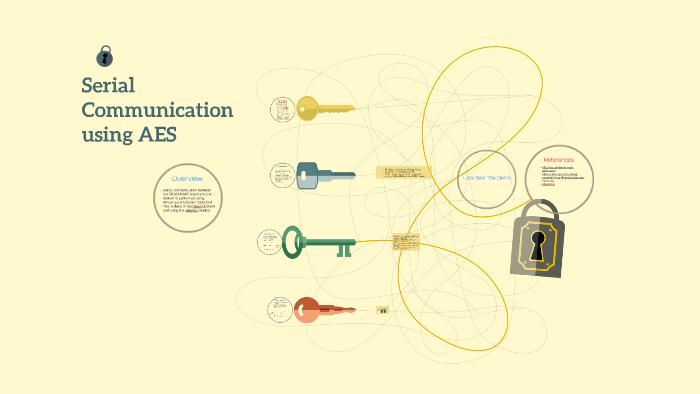 Serial Communication using AES by Ritesh Reddy Sadula on Prezi