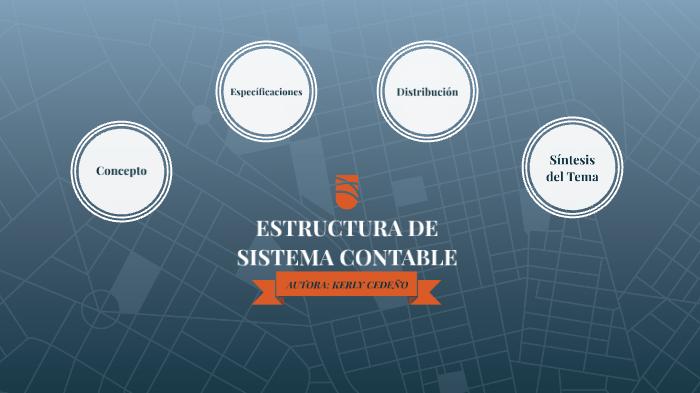 Estructuras Sistemas Contables By Kerly Cedeño On Prezi Next