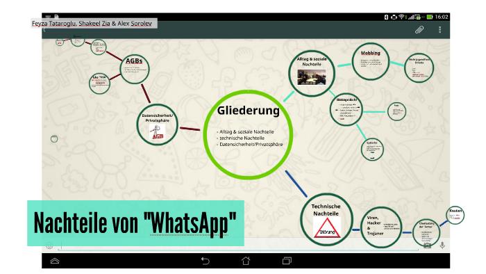 Whatsapp Nachteile