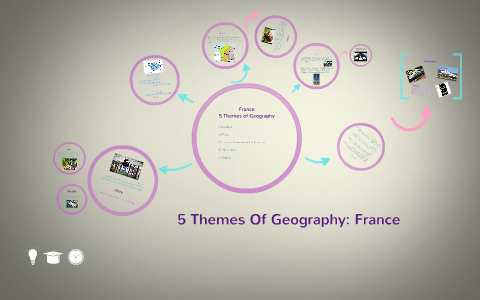 5 themes of geography essay