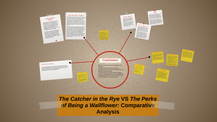 Comparative study of The Catcher in the Rye and V for Vendetta