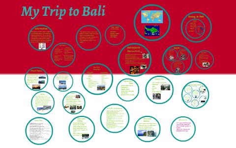 My Trip to Bali by Chloe Deuel on Prezi