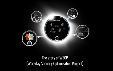 Workday Security Optimization Project by Ivan Angulo on Prezi