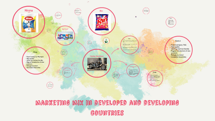 marketing mix in developed and developing countries by Kanika Somani