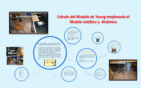 Calculo Del Modulo De Young By Prezi User On Prezi