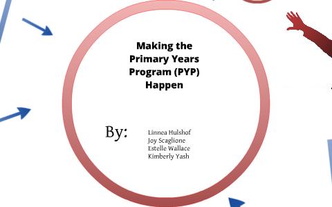 PYP Presentation by Kimberly Yash on Prezi