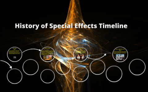 History of Special Effects Timeline by chase thompson on Prezi