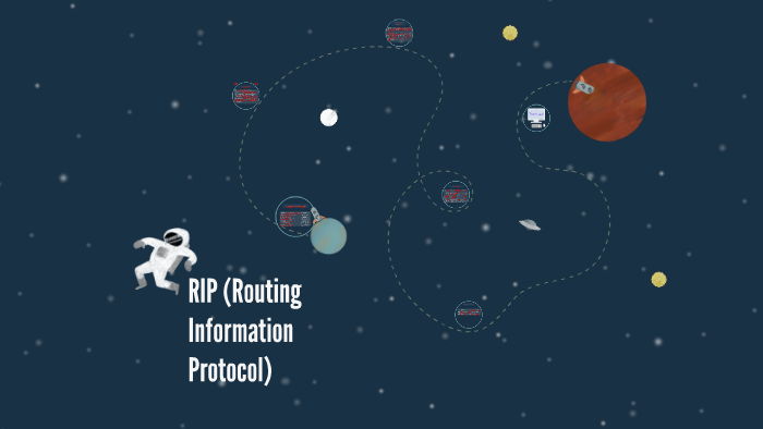 Rip Routing Information Protocol By Selvyananda Adelita On Prezi