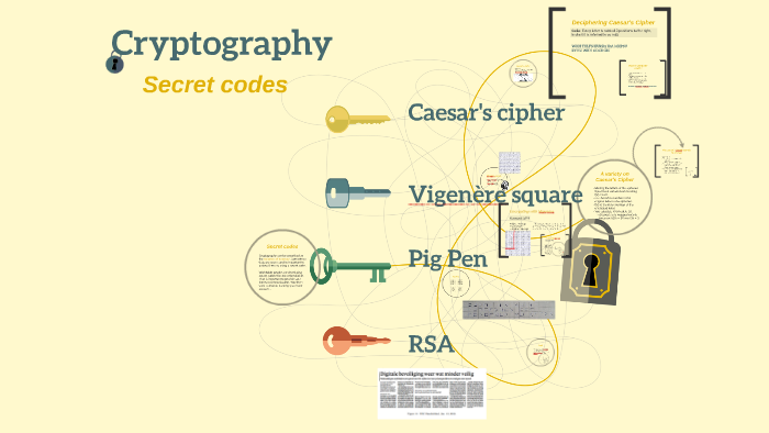Cryptography by Janet IJsebaart on Prezi