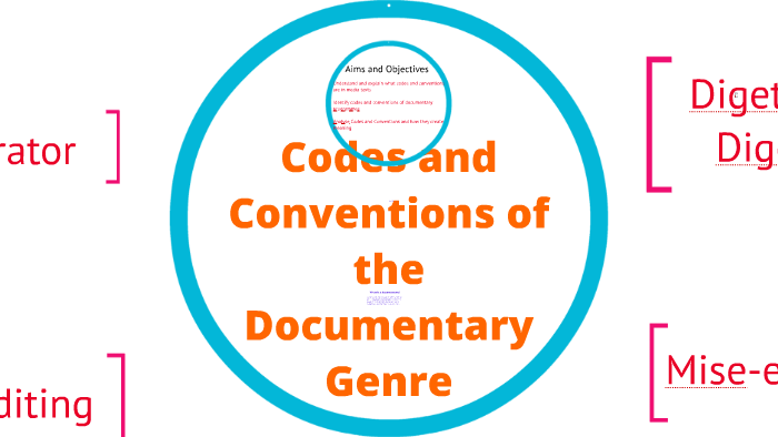 Codes and Conventions documentary by James Shenton on Prezi