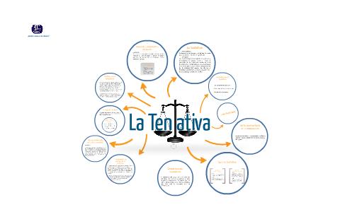 La Tentativa by Javier Gamboa Víquez on Prezi