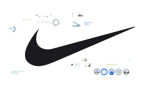 Activo lógica Prisionero  Segmentación de Nike by Yessica Ojeda