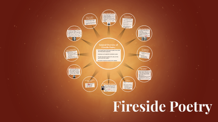 Groovy Fireside Poetry By Lauren Ciesla On Prezi Home Remodeling Inspirations Cosmcuboardxyz