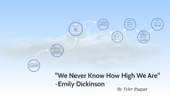 there is another sky emily dickinson poem analysis