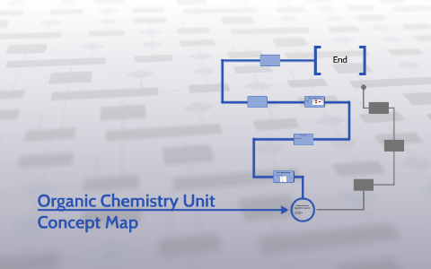 Organic Chemistry Concept Map.Organic Chemistry Unit Concept Map By Nathan Purdue On Prezi