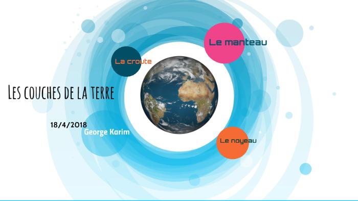 Svt Les Couches De La Terre By George Karim On Prezi Next