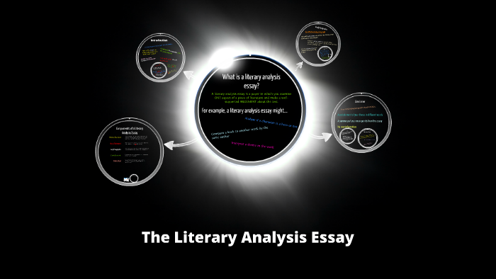 Buy Essay Papers  Synthesis Essays also 1984 Essay Thesis The Literary Analysis Essay By Halle Bauer On Prezi Essay About Business