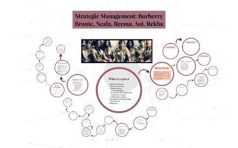 pestel analysis of burberry